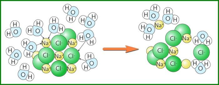 bioelectronique eau solva