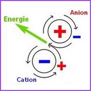 bioéléctronique force ionique