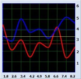 bioresonance signal a compenser