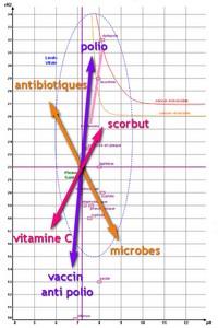 energescence bioélectronique redressement miroir Pt