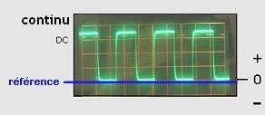 signaux carrés positif zapper