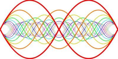 fréquences harmoniques